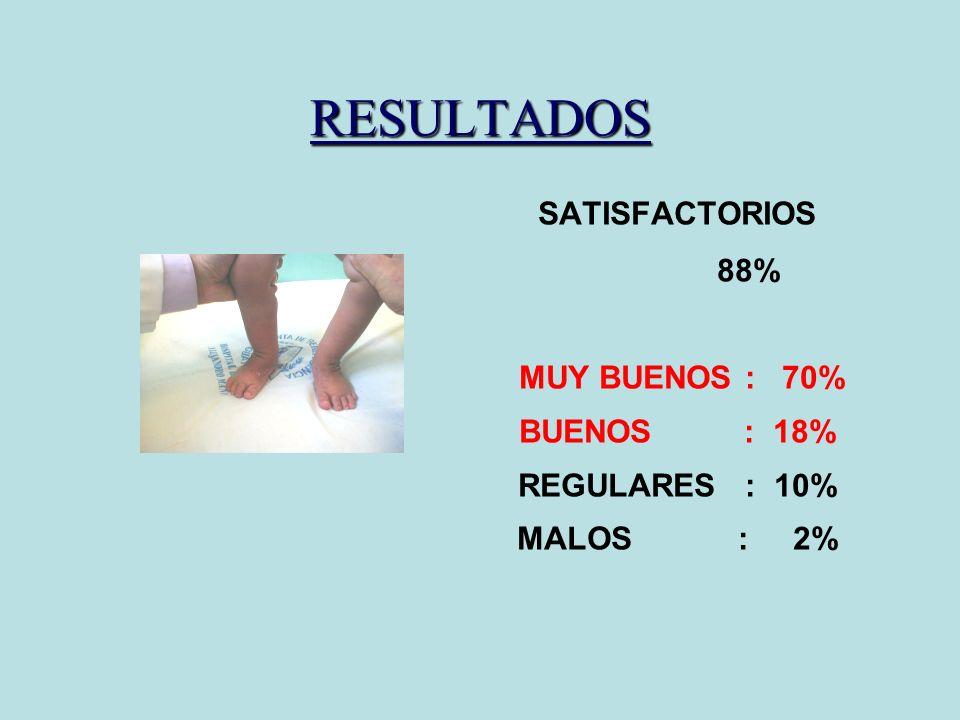 RESULTADOS SATISFACTORIOS 88% MUY BUENOS : 70% BUENOS : 18% REGULARES : 10% MALOS : 2%