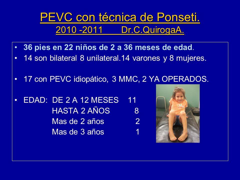 PEVC con técnica de Ponseti. 2010 -2011 Dr.C.QuirogaA. 36 pies en 22 niños de 2 a 36 meses de edad. 14 son bilateral 8 unilateral.14 varones y 8 mujer