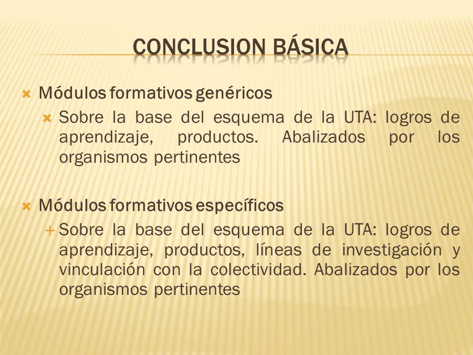 Módulos formativos genéricos Sobre la base del esquema de la UTA: logros de aprendizaje, productos. Abalizados por los organismos pertinentes Módulos