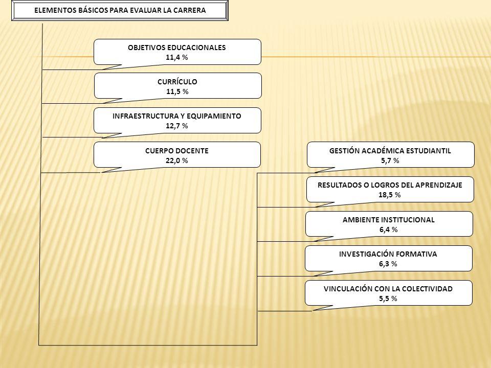 OBJETIVOS EDUCACIONALES 2.