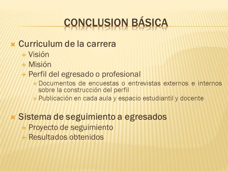 Curriculum de la carrera Visión Misión Perfil del egresado o profesional Documentos de encuestas o entrevistas externos e internos sobre la construcci