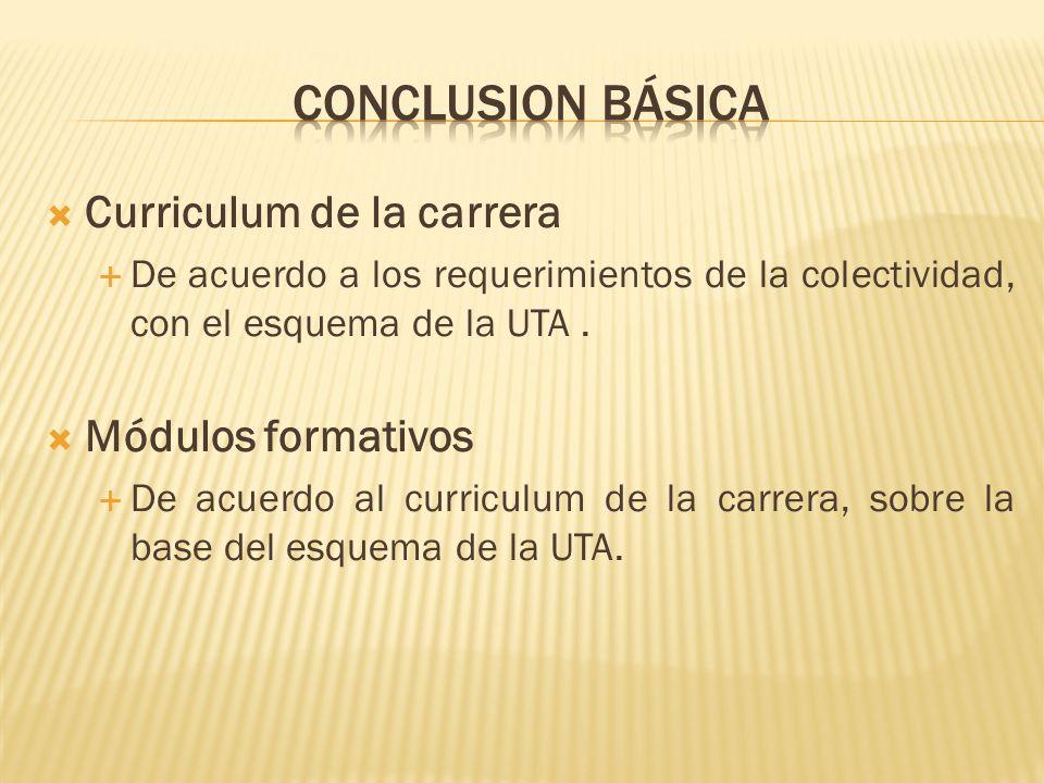 Curriculum de la carrera De acuerdo a los requerimientos de la colectividad, con el esquema de la UTA. Módulos formativos De acuerdo al curriculum de