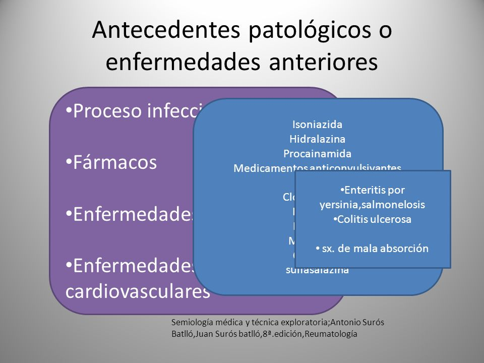 Antecedentes patológicos o enfermedades anteriores Semiología médica y técnica exploratoria;Antonio Surós Batlló,Juan Surós batlló,8ª.edición,Reumatol