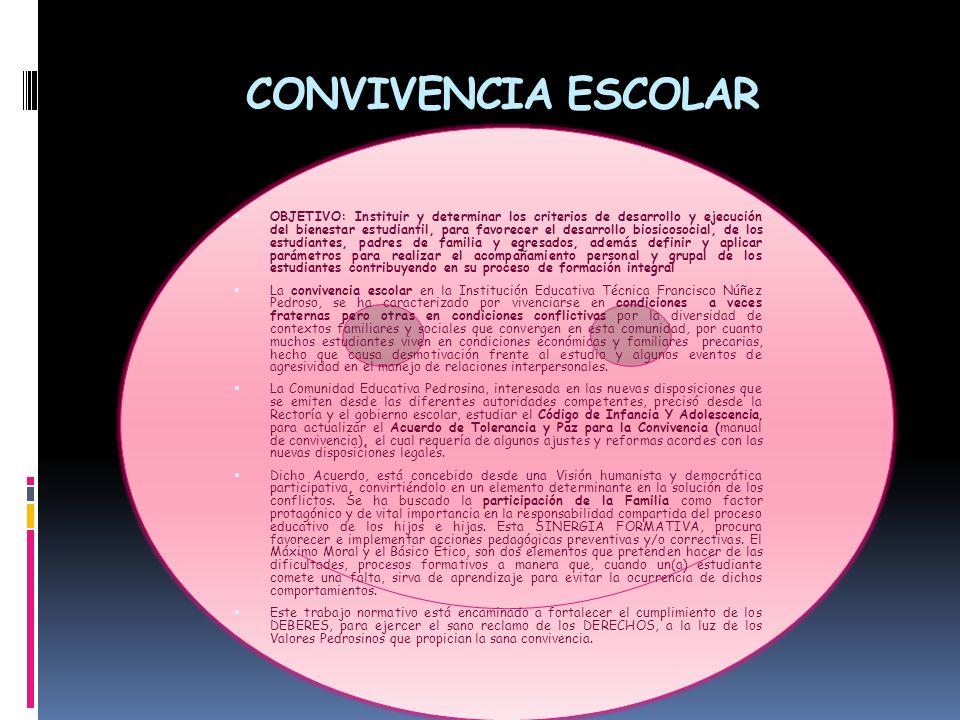 CONVIVENCIA ESCOLAR OBJETIVO: Instituir y determinar los criterios de desarrollo y ejecución del bienestar estudiantil, para favorecer el desarrollo b