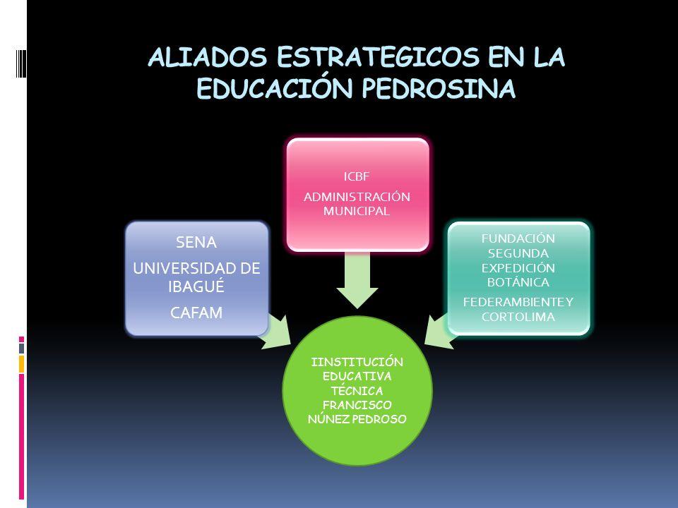 ALIADOS ESTRATEGICOS EN LA EDUCACIÓN PEDROSINA IINSTITUCIÓN EDUCATIVA TÉCNICA FRANCISCO NÚNEZ PEDROSO SENA UNIVERSIDAD DE IBAGUÉ CAFAM ICBF ADMINISTRA