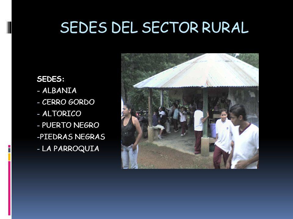 SEDES DEL SECTOR RURAL SEDES: - ALBANIA - CERRO GORDO - ALTORICO - PUERTO NEGRO - PIEDRAS NEGRAS - LA PARROQUIA