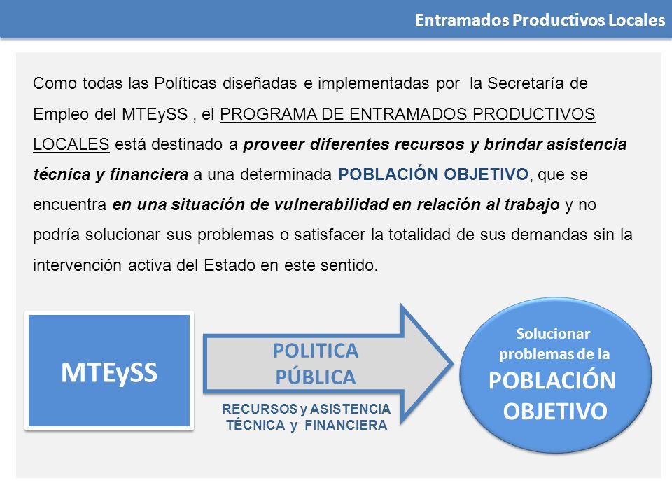 Entramados Productivos Locales MTEySS Solucionar problemas de la POBLACIÓN OBJETIVO Solucionar problemas de la POBLACIÓN OBJETIVO POLITICA PÚBLICA POL
