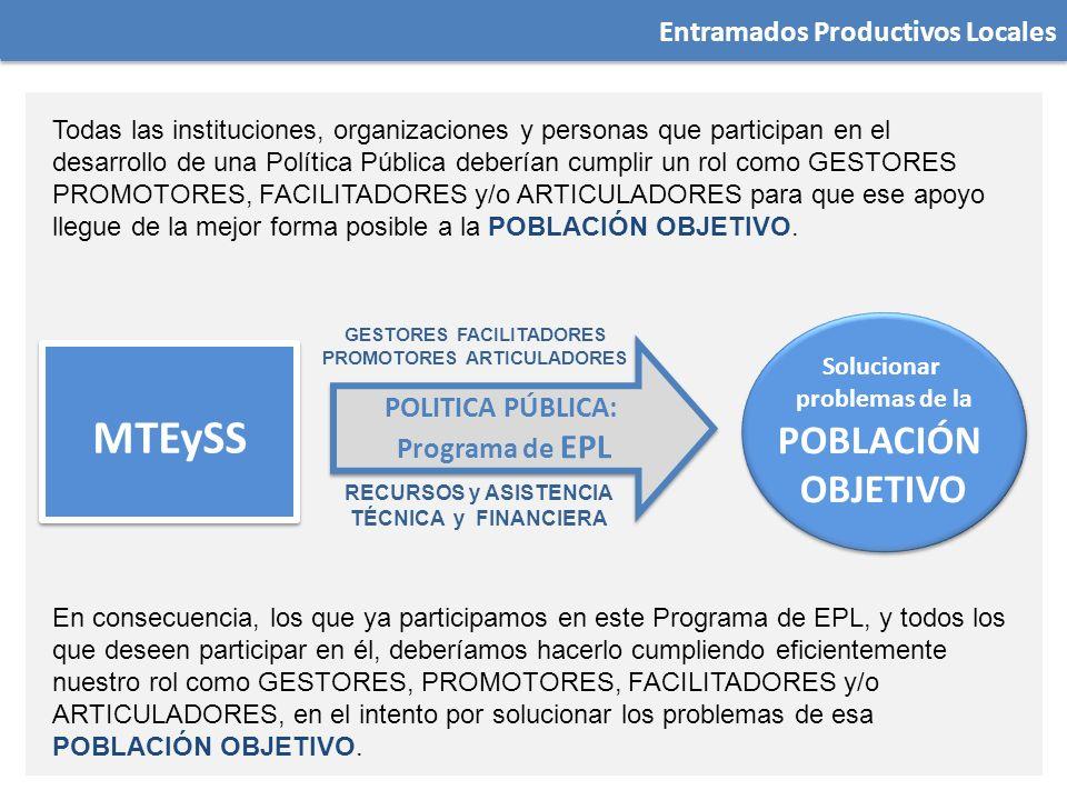 Entramados Productivos Locales MTEySS POLITICA PÚBLICA: Programa de EPL POLITICA PÚBLICA: Programa de EPL GESTORES FACILITADORES PROMOTORES ARTICULADO