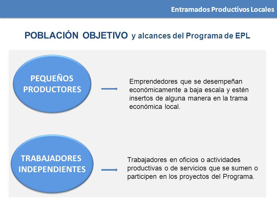 Entramados Productivos Locales POBLACIÓN OBJETIVO y alcances del Programa de EPL Emprendedores que se desempeñan económicamente a baja escala y estén