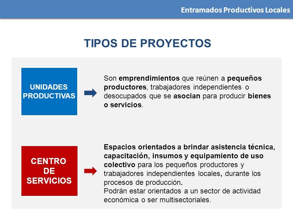 Entramados Productivos Locales TIPOS DE PROYECTOS Son emprendimientos que reúnen a pequeños productores, trabajadores independientes o desocupados que