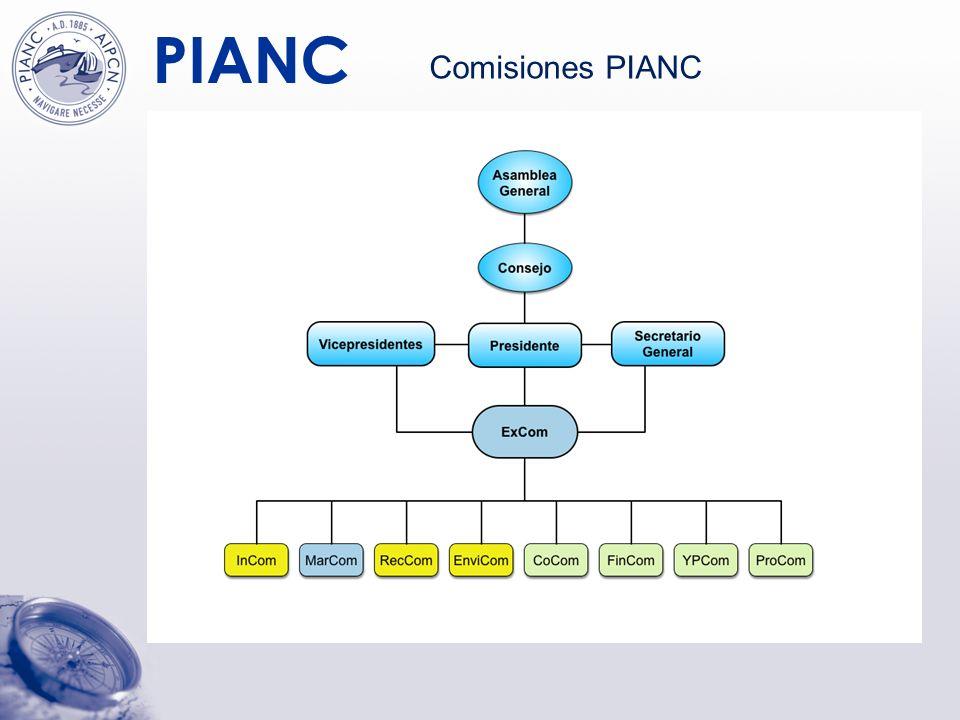 PIANC MARCOM 26 Miembros: 18 Secciones Nacionales 1 IAPH 3 Alternativos 3 Jóvenes Profesionales 1 Chairman
