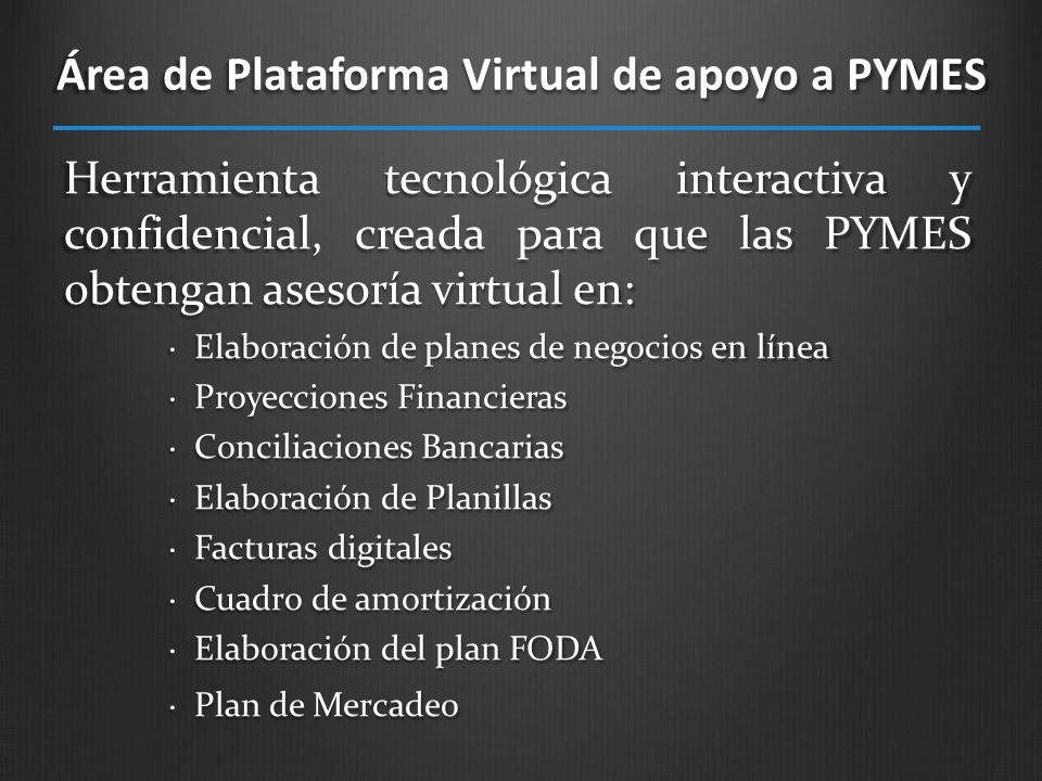 Área de Plataforma Virtual de apoyo a PYMES Herramienta tecnológica interactiva y confidencial, creada para que las PYMES obtengan asesoría virtual en