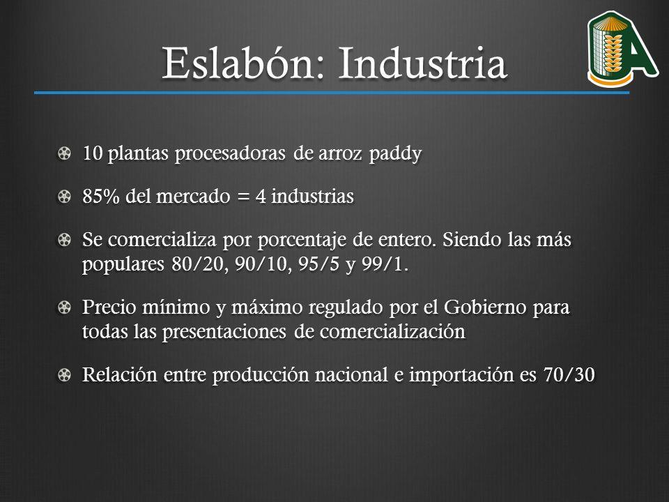 Eslabón: Industria 10 plantas procesadoras de arroz paddy 85% del mercado = 4 industrias Se comercializa por porcentaje de entero. Siendo las más popu