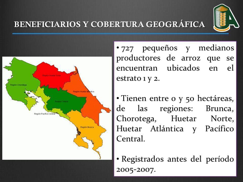 BENEFICIARIOS Y COBERTURA GEOGRÁFICA 727 pequeños y medianos productores de arroz que se encuentran ubicados en el estrato 1 y 2. Tienen entre 0 y 50