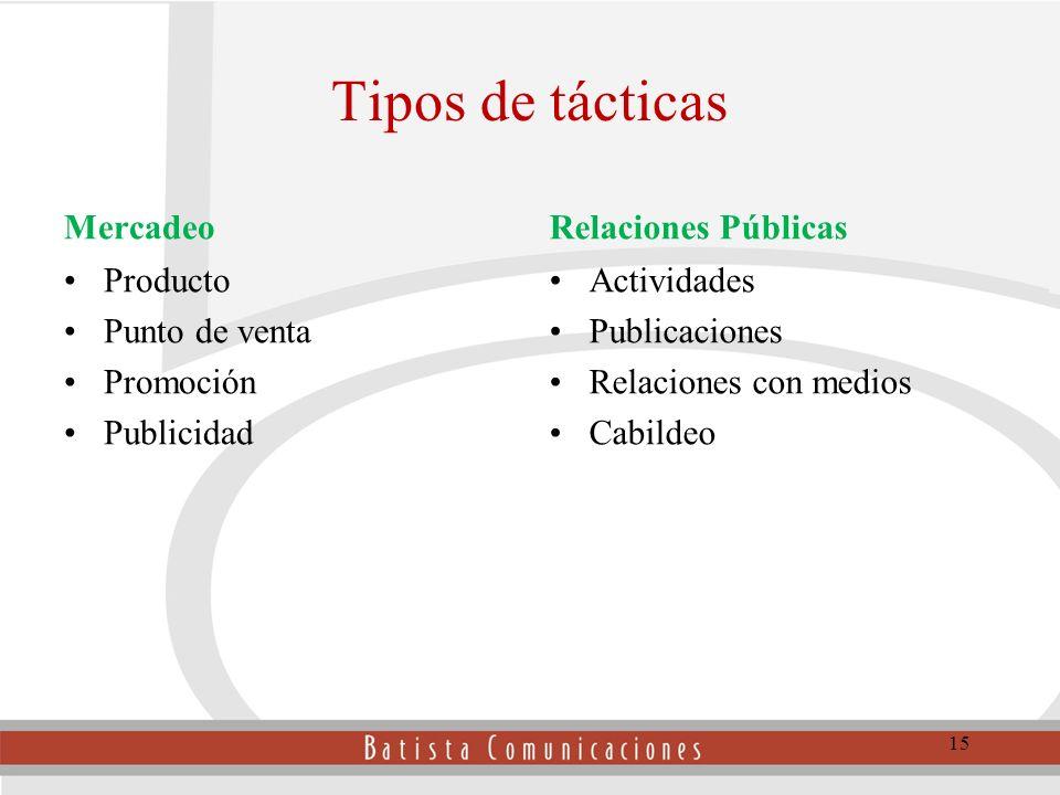 Tipos de tácticas Mercadeo Producto Punto de venta Promoción Publicidad Relaciones Públicas Actividades Publicaciones Relaciones con medios Cabildeo 1