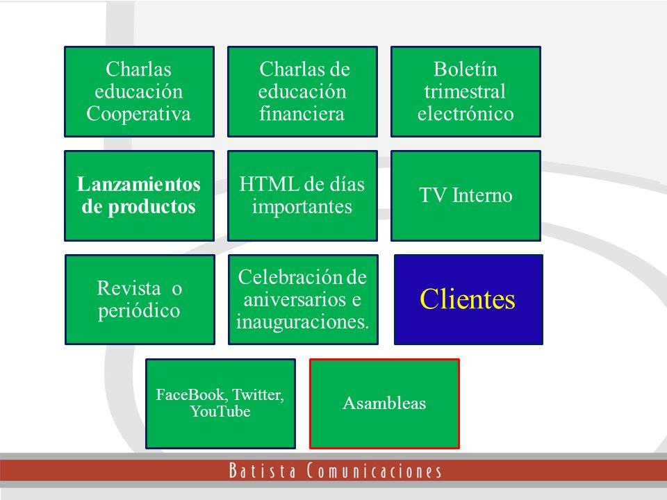 Charlas educación Cooperativa Charlas de educación financiera Boletín trimestral electrónico Lanzamientos de productos HTML de días importantes TV Int