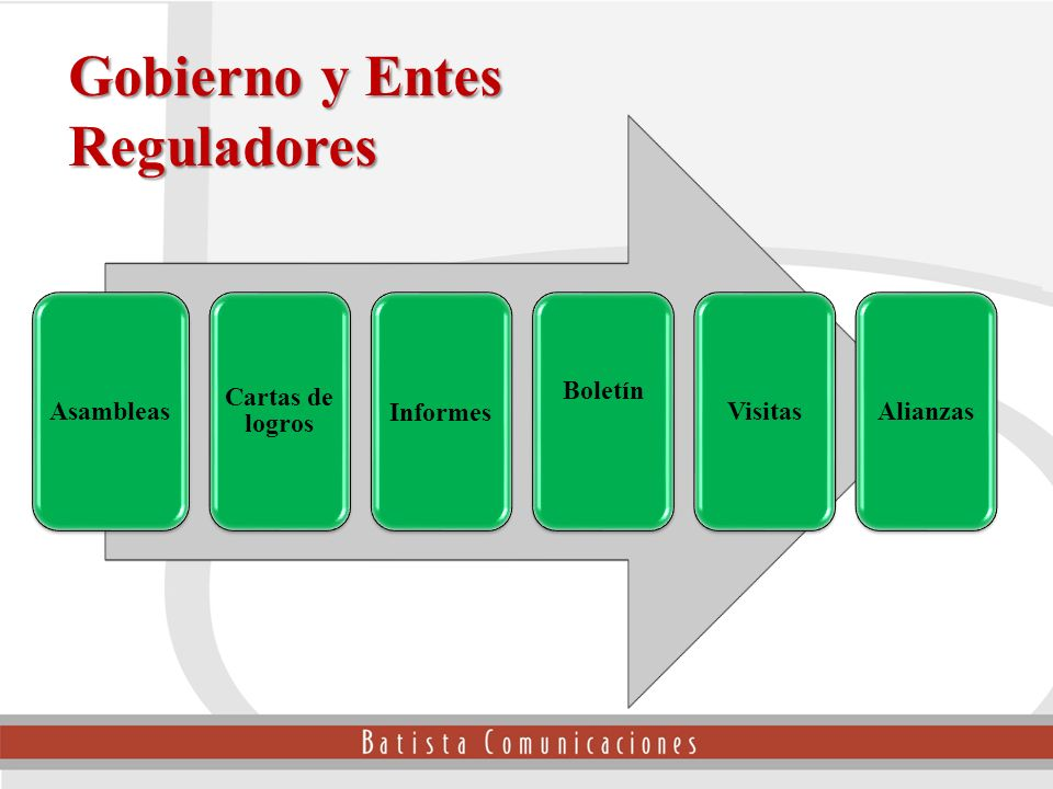 Cartas de logros Informes Boletín VisitasAlianzas Gobierno y Entes Reguladores