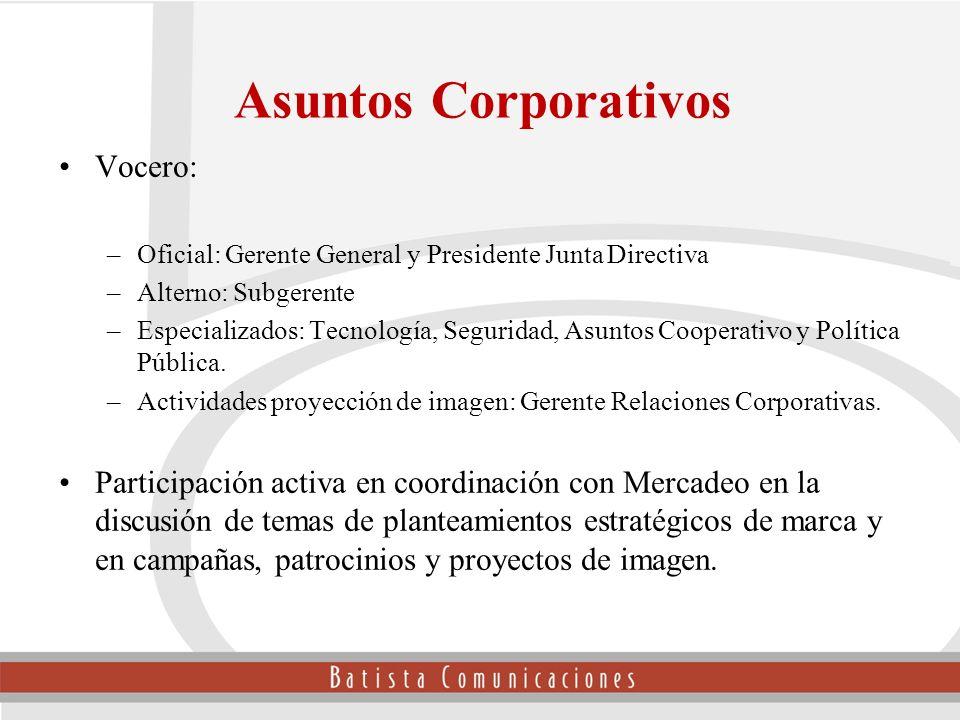 Vocero: –Oficial: Gerente General y Presidente Junta Directiva –Alterno: Subgerente –Especializados: Tecnología, Seguridad, Asuntos Cooperativo y Polí
