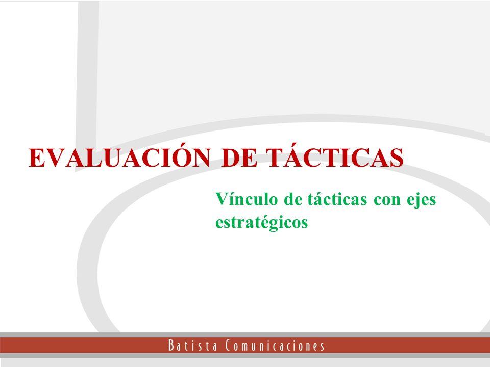 EVALUACIÓN DE TÁCTICAS Vínculo de tácticas con ejes estratégicos