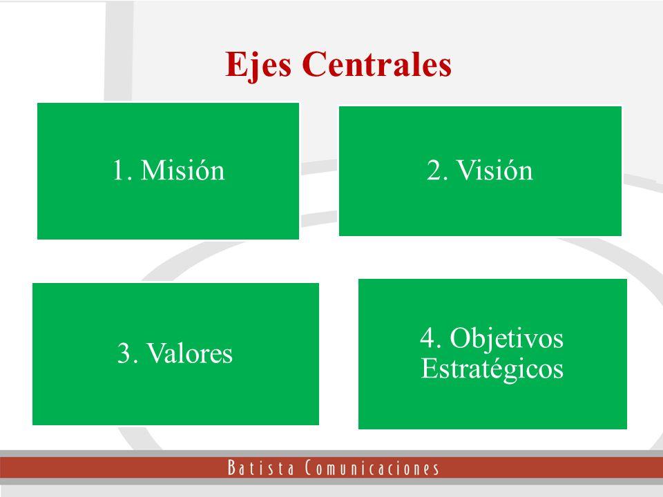 1. Misión 2. Visión 3. Valores 4. Objetivos Estratégicos Ejes Centrales