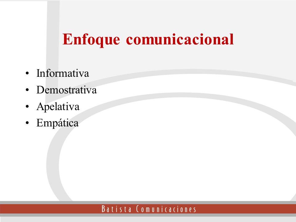 Enfoque comunicacional Informativa Demostrativa Apelativa Empática