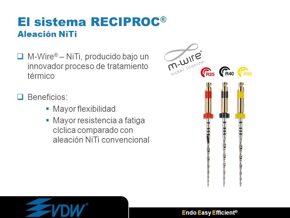 Endo Easy Efficient ® El sistema RECIPROC ® Aleación NiTi M-Wire ® – NiTi, producido bajo un innovador proceso de tratamiento térmico Beneficios: Mayo