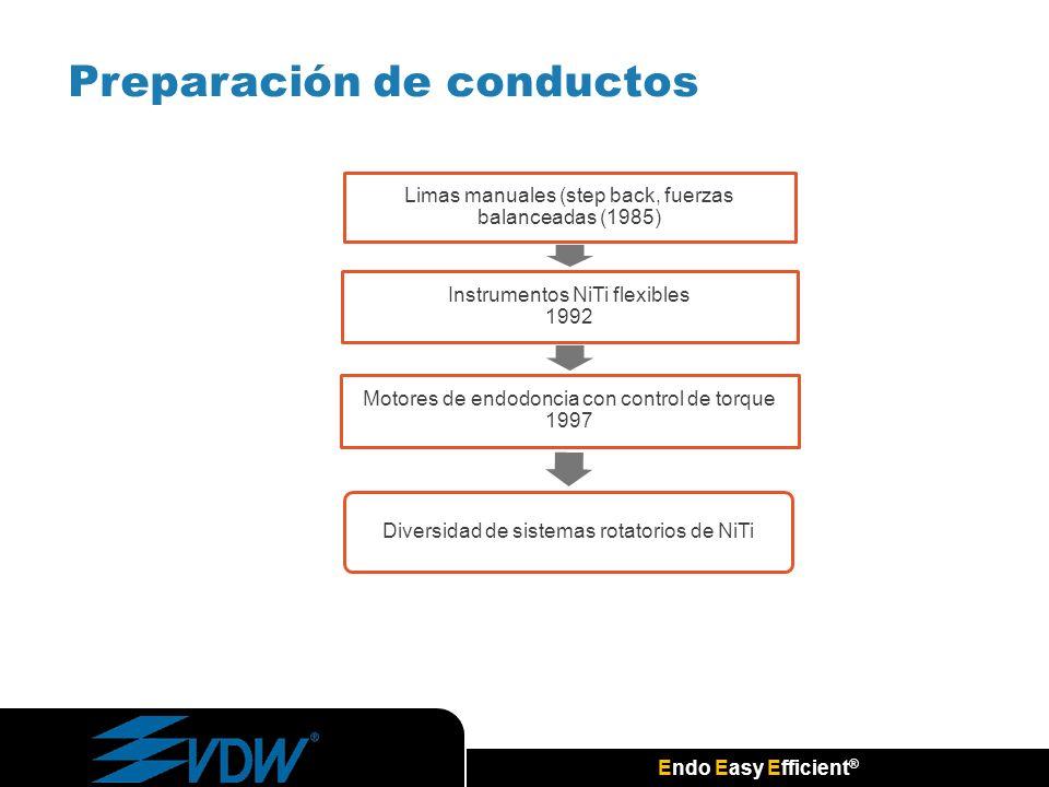 Endo Easy Efficient ® Preparación de conductos Limas manuales (step back, fuerzas balanceadas (1985) Instrumentos NiTi flexibles 1992 Motores de endod
