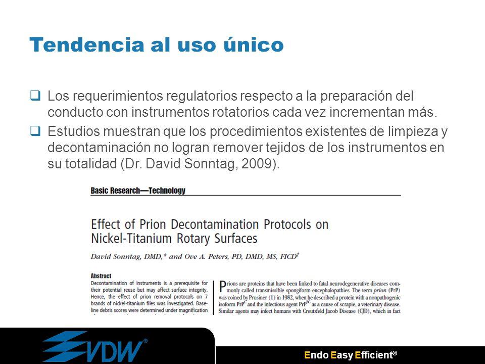 Endo Easy Efficient ® Tendencia al uso único Los requerimientos regulatorios respecto a la preparación del conducto con instrumentos rotatorios cada v
