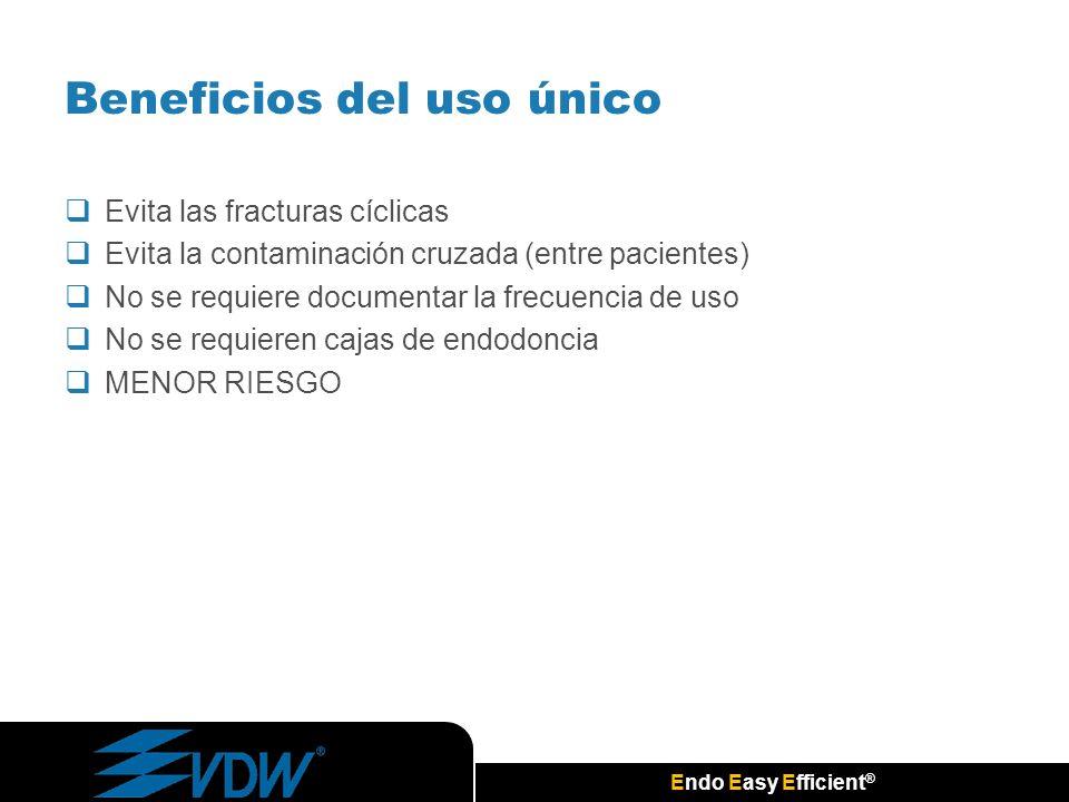 Endo Easy Efficient ® Beneficios del uso único Evita las fracturas cíclicas Evita la contaminación cruzada (entre pacientes) No se requiere documentar