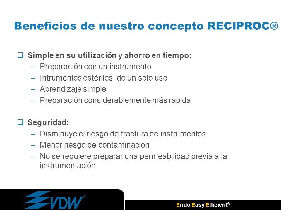 Endo Easy Efficient ® Beneficios de nuestro concepto RECIPROC® Simple en su utilización y ahorro en tiempo: –Preparación con un instrumento –Intrument