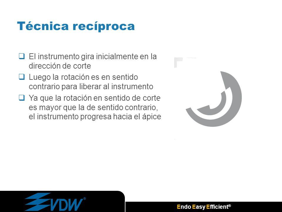 Endo Easy Efficient ® Técnica recíproca El instrumento gira inicialmente en la dirección de corte Luego la rotación es en sentido contrario para liber