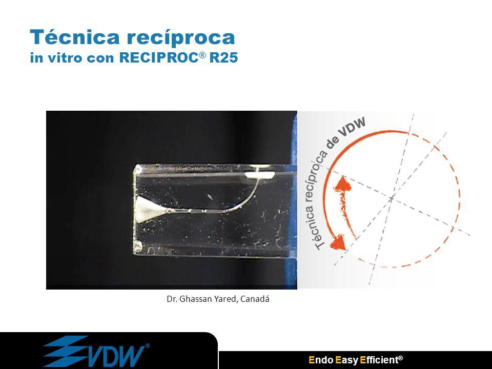 Endo Easy Efficient ® Los ángulos de la técnica recíproca son exactos y específicos para el instrumento RECIPROC®.