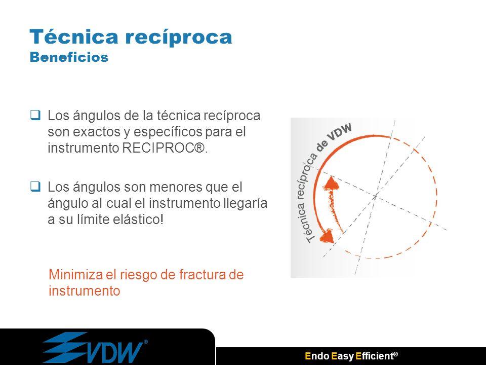 Endo Easy Efficient ® Los ángulos de la técnica recíproca son exactos y específicos para el instrumento RECIPROC®. Los ángulos son menores que el ángu
