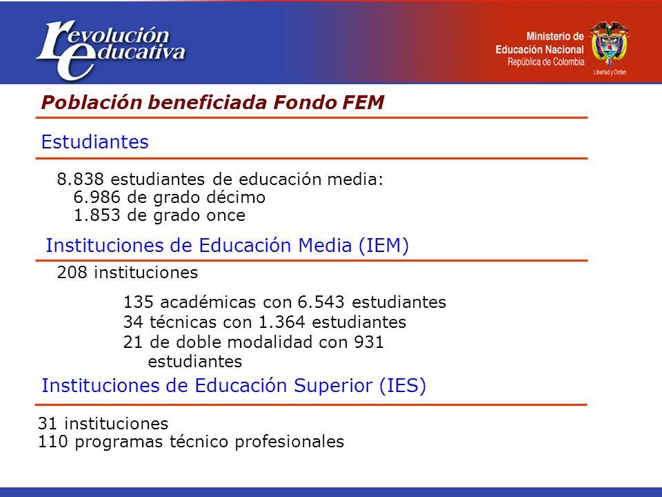 Estudiantes 8.838 estudiantes de educación media: 6.986 de grado décimo 1.853 de grado once Instituciones de Educación Media (IEM) Población beneficia