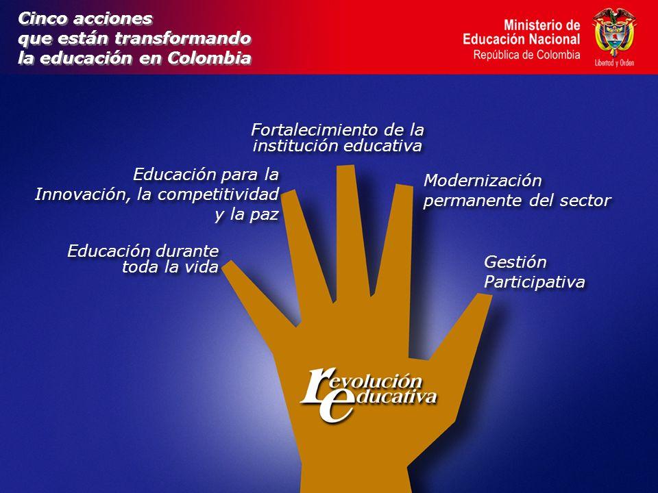 Cinco acciones que están transformando la educación en Colombia Cinco acciones que están transformando la educación en Colombia Educación para la Innovación, la competitividad y la paz Educación para la Innovación, la competitividad y la paz Educación durante toda la vida Fortalecimiento de la institución educativa Modernización permanente del sector Modernización permanente del sector Gestión Participativa Gestión Participativa