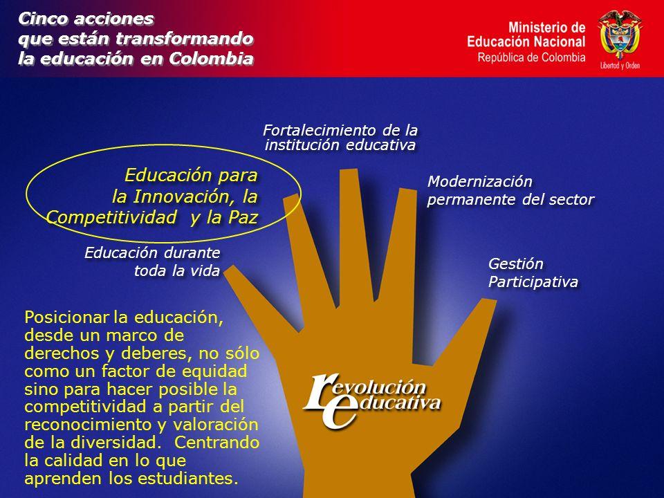 Cinco acciones que están transformando la educación en Colombia Cinco acciones que están transformando la educación en Colombia Educación para la Innovación, la Competitividad y la Paz Educación para la Innovación, la Competitividad y la Paz Educación durante toda la vida Educación durante toda la vida Fortalecimiento de la institución educativa Modernización permanente del sector Modernización permanente del sector Gestión Participativa Gestión Participativa Posicionar la educación, desde un marco de derechos y deberes, no sólo como un factor de equidad sino para hacer posible la competitividad a partir del reconocimiento y valoración de la diversidad.