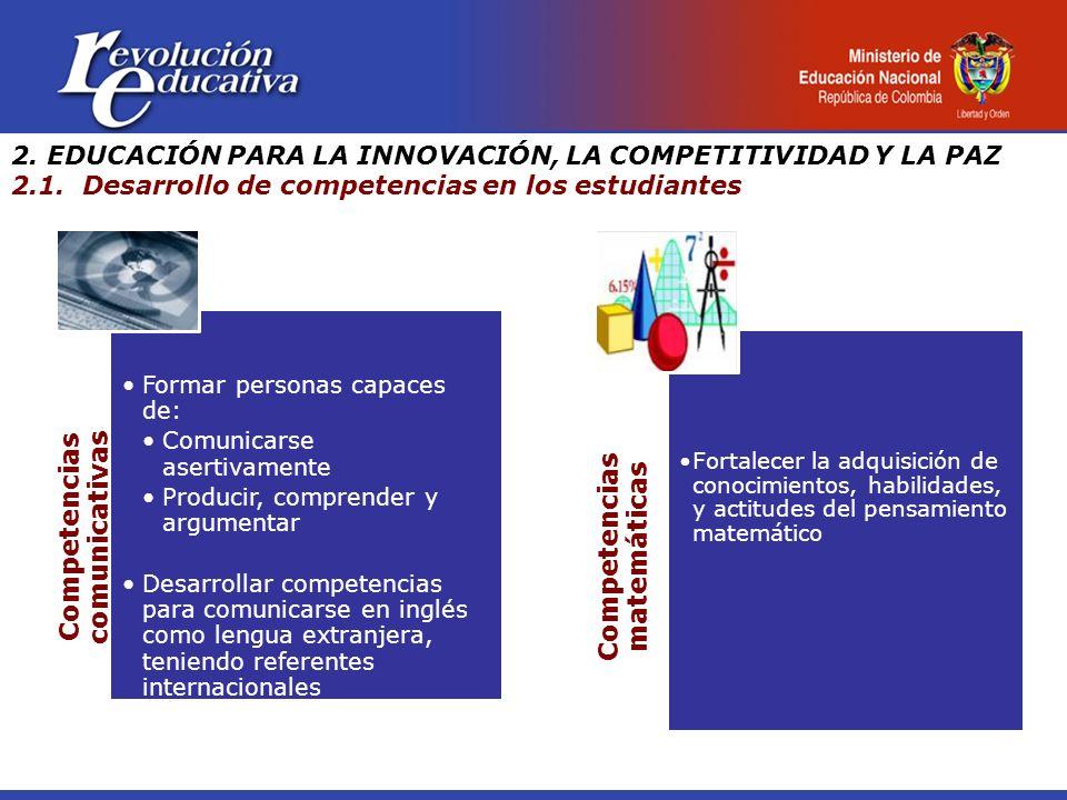 Competencias comunicativas Formar personas capaces de: Comunicarse asertivamente Producir, comprender y argumentar Desarrollar competencias para comun
