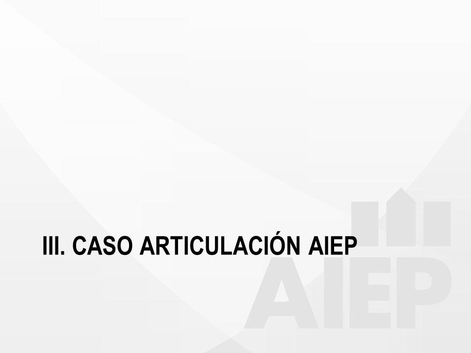 III. CASO ARTICULACIÓN AIEP