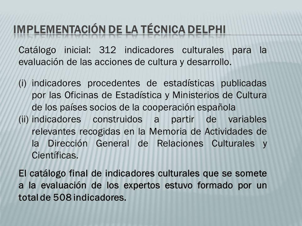 (i)indicadores procedentes de estadísticas publicadas por las Oficinas de Estadística y Ministerios de Cultura de los países socios de la cooperación española (ii)indicadores construidos a partir de variables relevantes recogidas en la Memoria de Actividades de la Dirección General de Relaciones Culturales y Científicas.