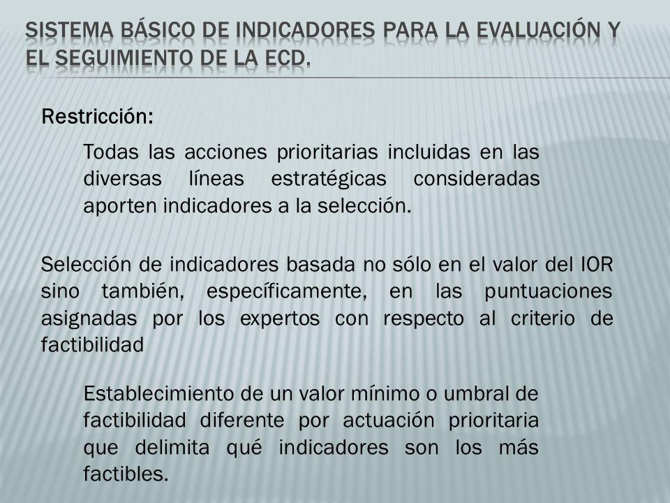Restricción: Todas las acciones prioritarias incluidas en las diversas líneas estratégicas consideradas aporten indicadores a la selección.