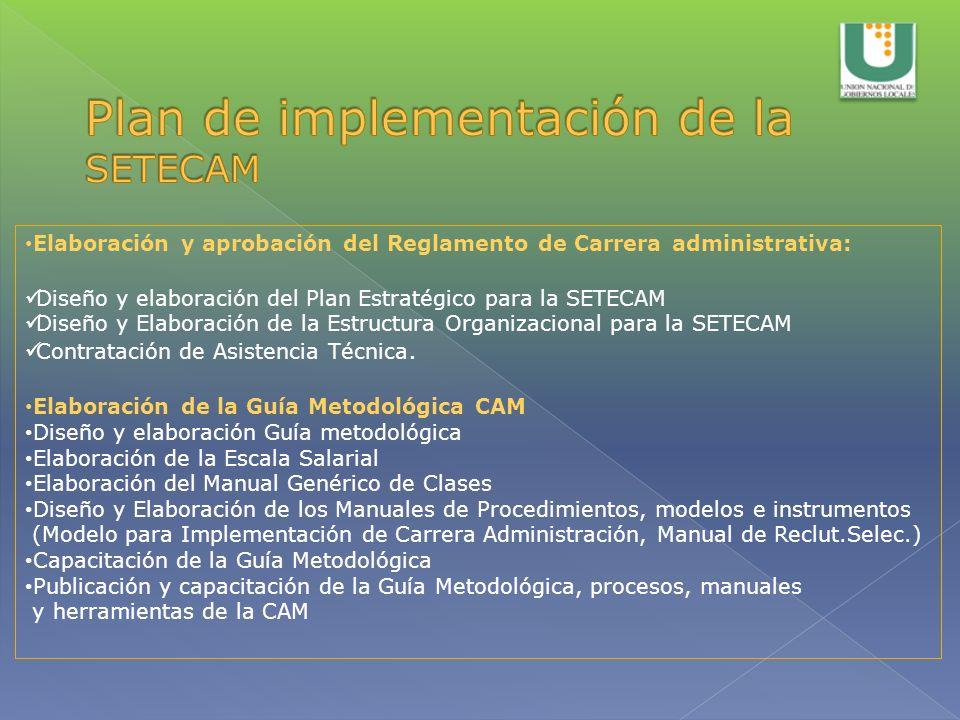 Elaboración y aprobación del Reglamento de Carrera administrativa: Diseño y elaboración del Plan Estratégico para la SETECAM Diseño y Elaboración de l