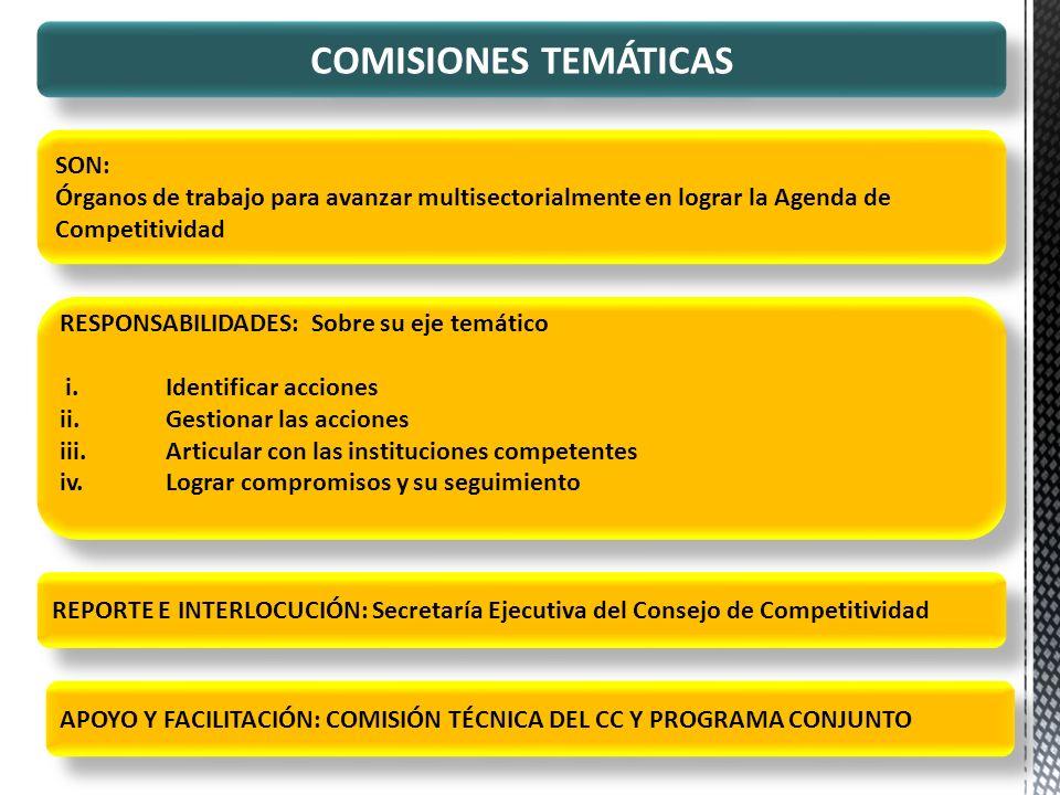 SON: Órganos de trabajo para avanzar multisectorialmente en lograr la Agenda de Competitividad SON: Órganos de trabajo para avanzar multisectorialment