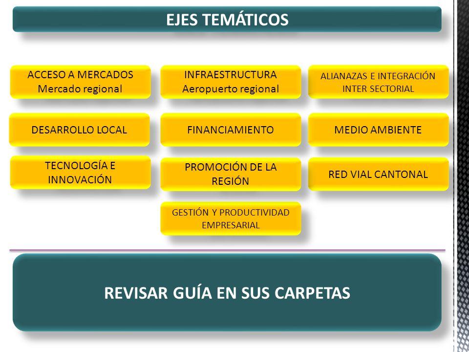 ACCESO A MERCADOS Mercado regional ACCESO A MERCADOS Mercado regional FINANCIAMIENTO GESTIÓN Y PRODUCTIVIDAD EMPRESARIAL DESARROLLO LOCAL ALIANAZAS E