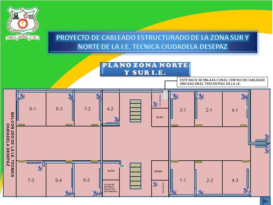 0 7-2 6-36-1 7-36-4 6-2 4-2 BAÑO COORDINACION ENFER. SALON DE MATERIAL DIDACTICO DE PRIMARIA 4-32-2 3-12-1 4-1 1-1 BALCON 2DO DE LA I.E. TECNICA CIUDA