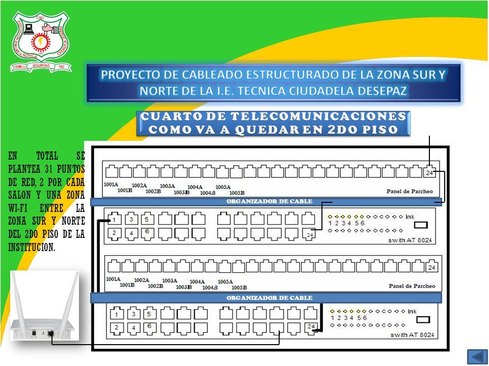 ORGANIZADOR DE CABLE 24 EN TOTAL SE PLANTEA 31 PUNTOS DE RED, 2 POR CADA SALON Y UNA ZONA WI-FI ENTRE LA ZONA SUR Y NORTE DEL 2DO PISO DE LA INSTITUCI