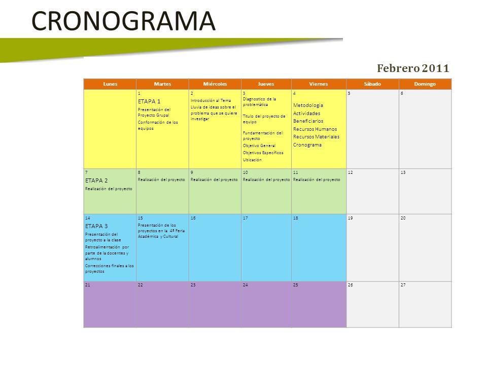 CRONOGRAMA Febrero 2011 LunesMartesMiércolesJuevesViernesSábadoDomingo 1 ETAPA 1 Presentación del Proyecto Grupal Conformación de los equipos 2 Introd