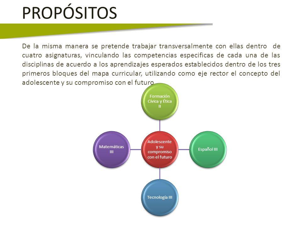 APRENDIZAJES ESPERADOS · Seleccionar y analizar información de diferentes fuentes para aprovecharla en el desarrollo de procesos y proyectos técnicos.