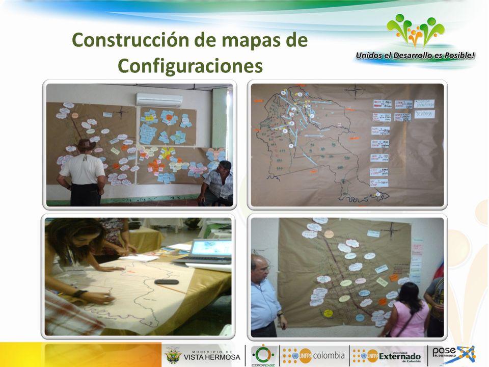 Construcción de mapas de Configuraciones