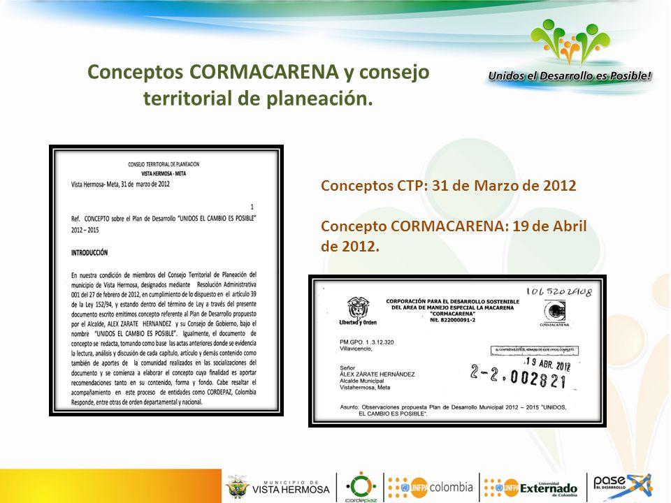 Conceptos CORMACARENA y consejo territorial de planeación.