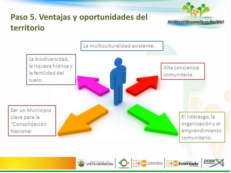 Paso 5. Ventajas y oportunidades del territorio Alta conciencia comunitaria.